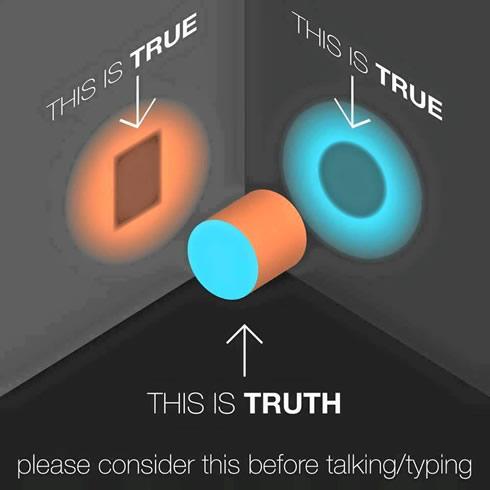 Wahrheit